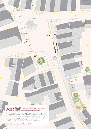 Neugestaltung von Markt- und Kirchplatz