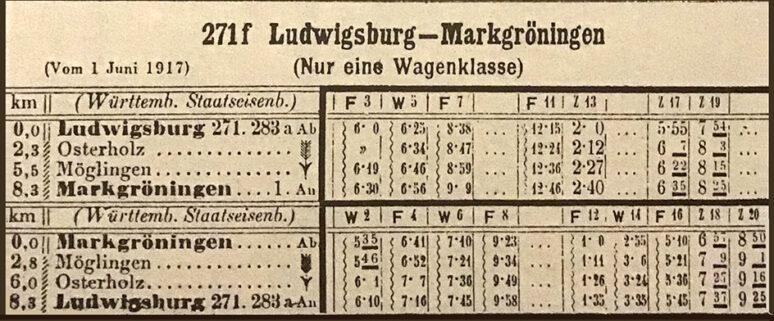 Fahrplan 1917